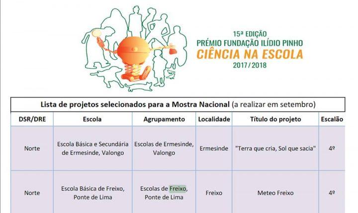 MeteoFreixo selecionado na 15.ª Edição do Prémio da Fundação Ilídio Pinho